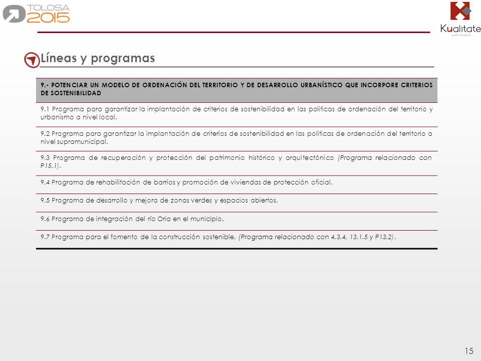 Líneas y programas 9.- POTENCIAR UN MODELO DE ORDENACIÓN DEL TERRITORIO Y DE DESARROLLO URBANÍSTICO QUE INCORPORE CRITERIOS DE SOSTENIBILIDAD.