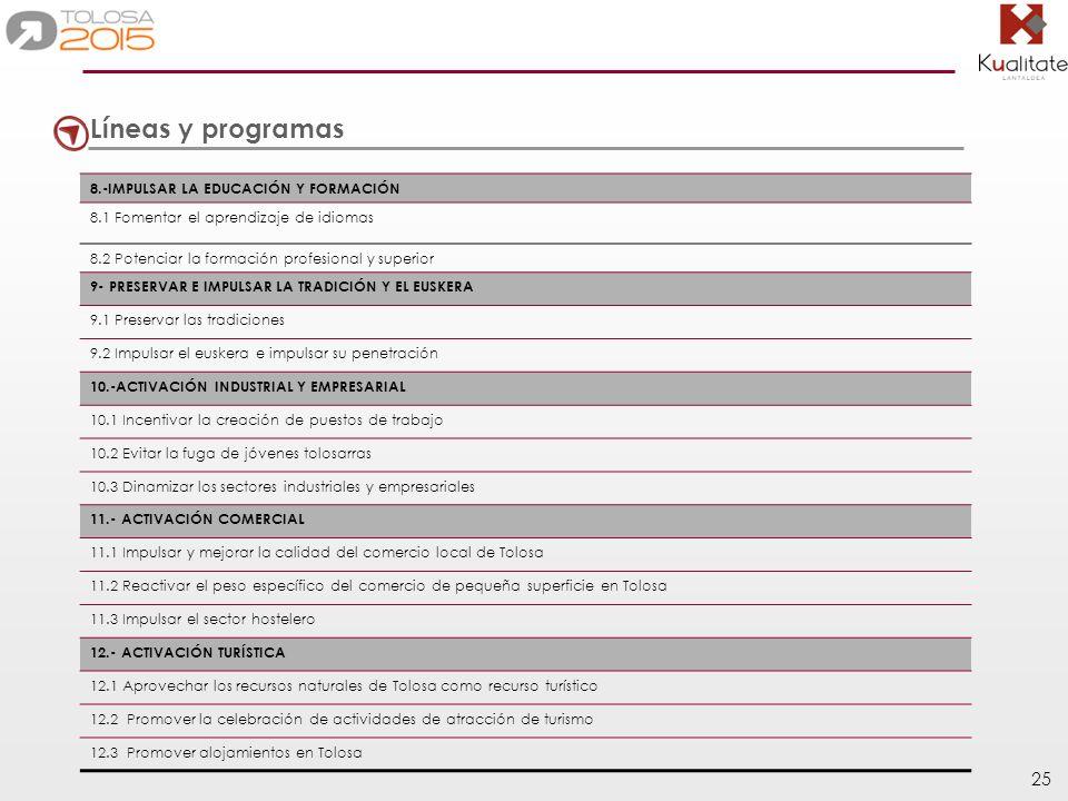 Líneas y programas 8.-IMPULSAR LA EDUCACIÓN Y FORMACIÓN
