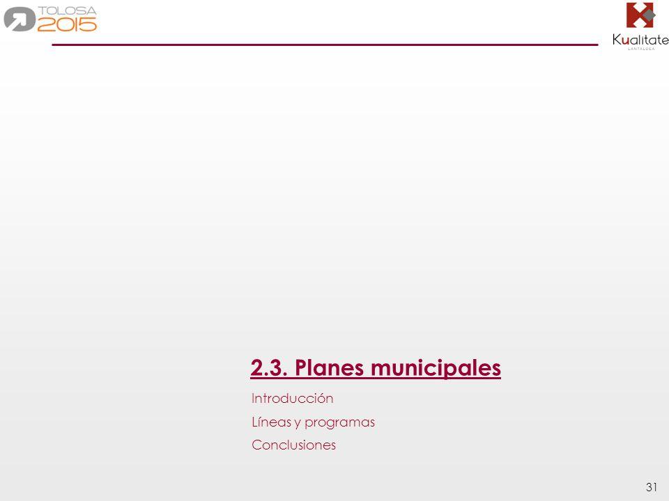 2.3. Planes municipales Introducción Líneas y programas Conclusiones