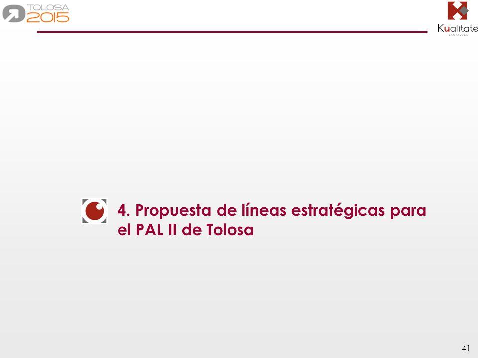 4. Propuesta de líneas estratégicas para el PAL II de Tolosa