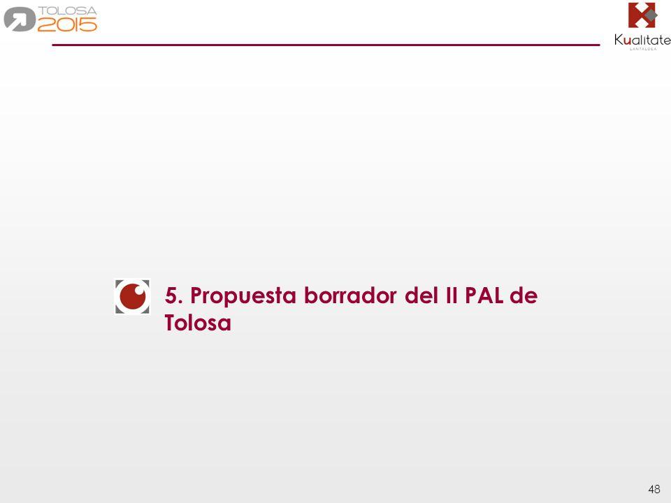 5. Propuesta borrador del II PAL de Tolosa