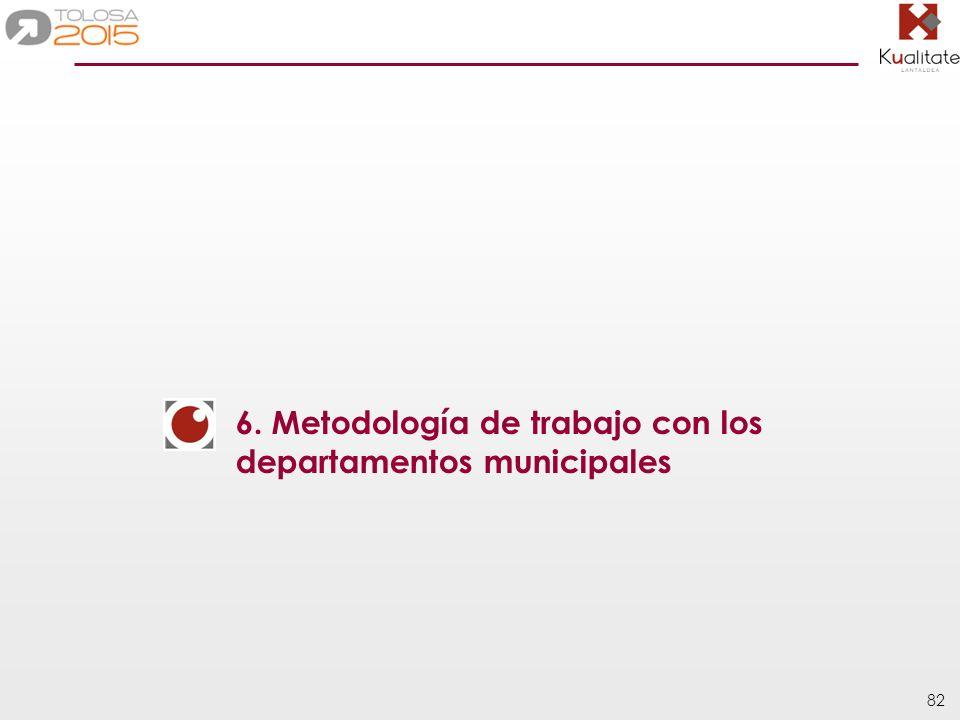 6. Metodología de trabajo con los departamentos municipales