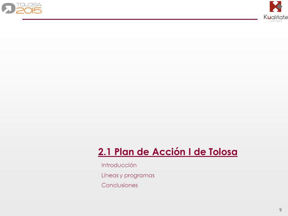 2.1 Plan de Acción I de Tolosa