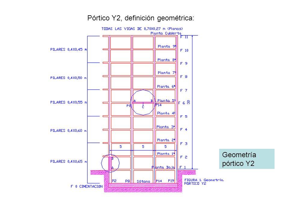 Pórtico Y2, definición geométrica: