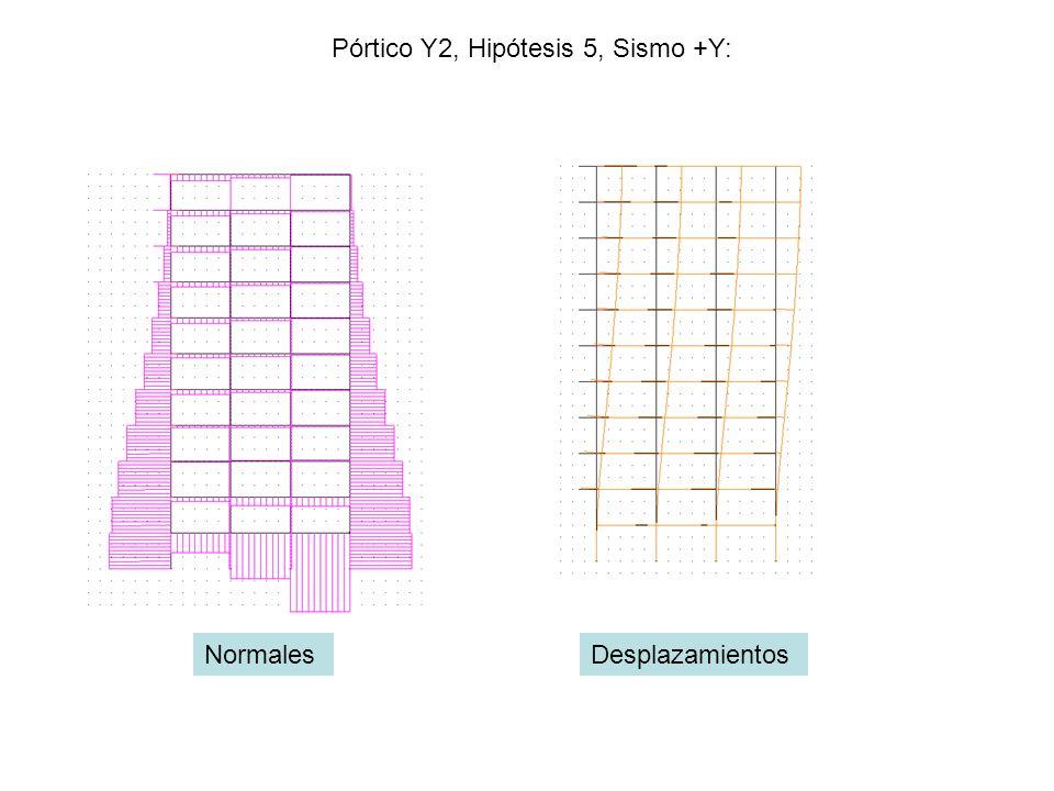 Pórtico Y2, Hipótesis 5, Sismo +Y: