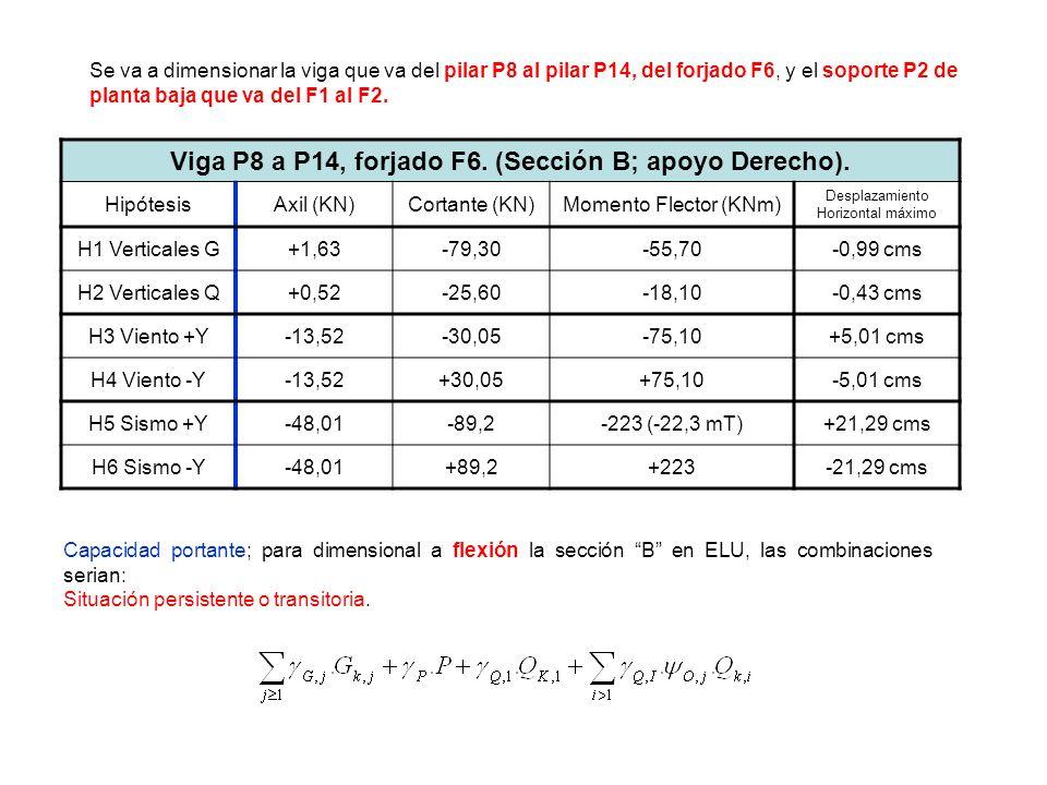 Viga P8 a P14, forjado F6. (Sección B; apoyo Derecho).