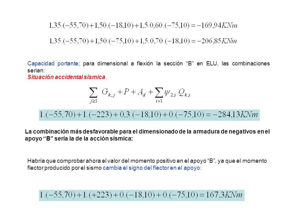 Capacidad portante; para dimensional a flexión la sección B en ELU, las combinaciones serian: