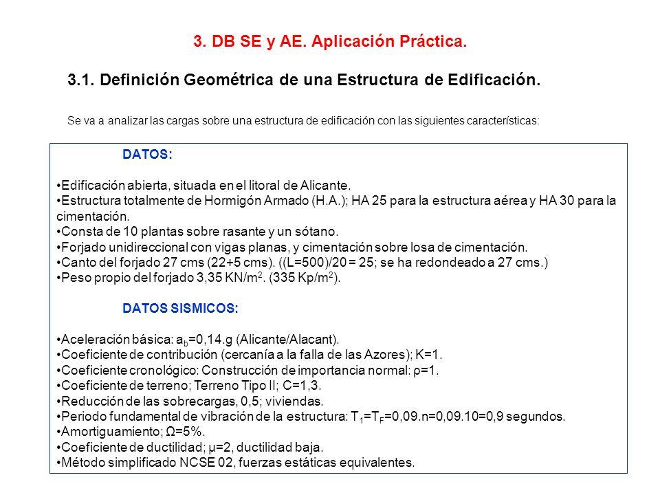 3. DB SE y AE. Aplicación Práctica.