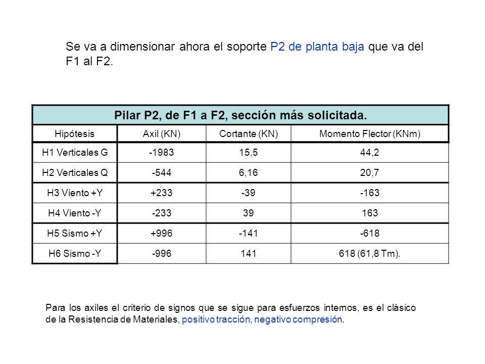 Pilar P2, de F1 a F2, sección más solicitada.