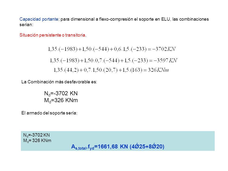 Md=326 KNm As,total.fyd=1661,68 KN (4Ǿ25+8Ǿ20)