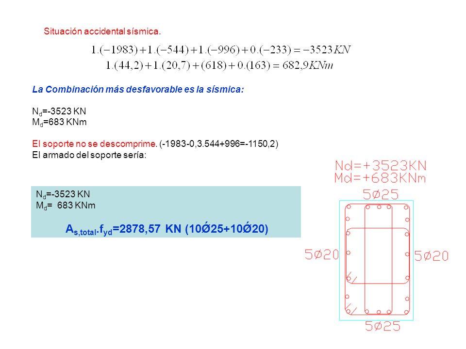 As,total.fyd=2878,57 KN (10Ǿ25+10Ǿ20) Situación accidental sísmica.