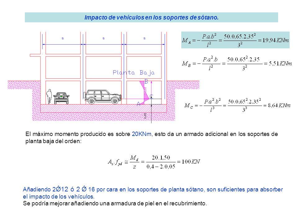Impacto de vehículos en los soportes de sótano.