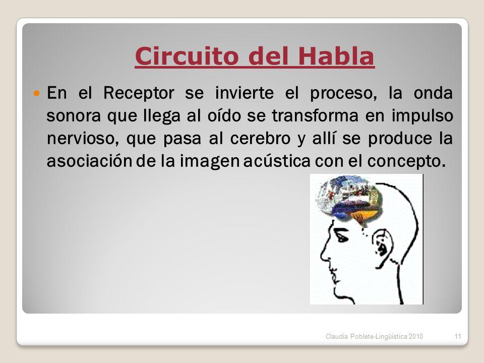 Circuito Del Habla : Conceptos básicos del circuito de habla f saussure