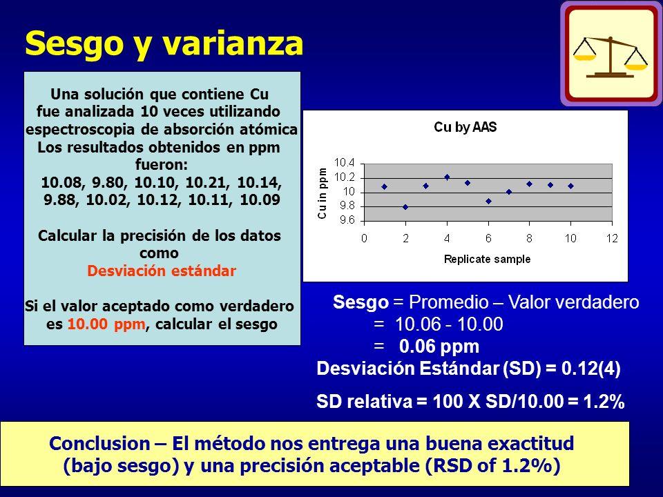 Sesgo y varianza Sesgo = Promedio – Valor verdadero = 10.06 - 10.00