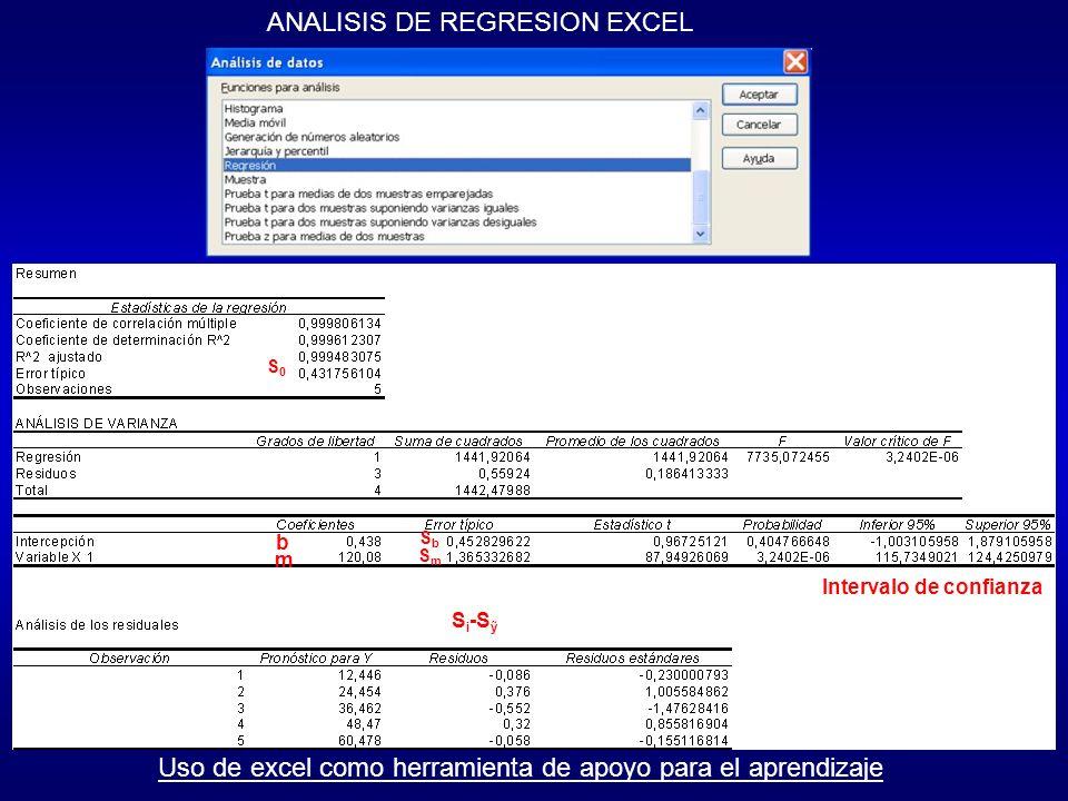 ANALISIS DE REGRESION EXCEL