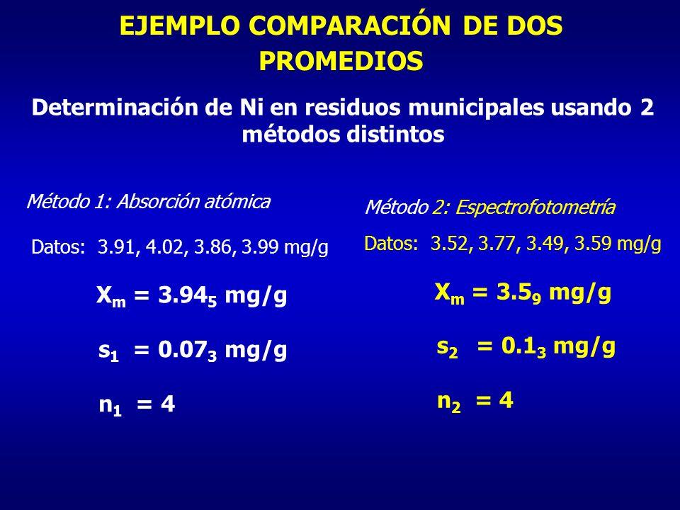 EJEMPLO COMPARACIÓN DE DOS PROMEDIOS