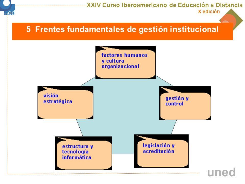 5 Frentes fundamentales de gestión institucional