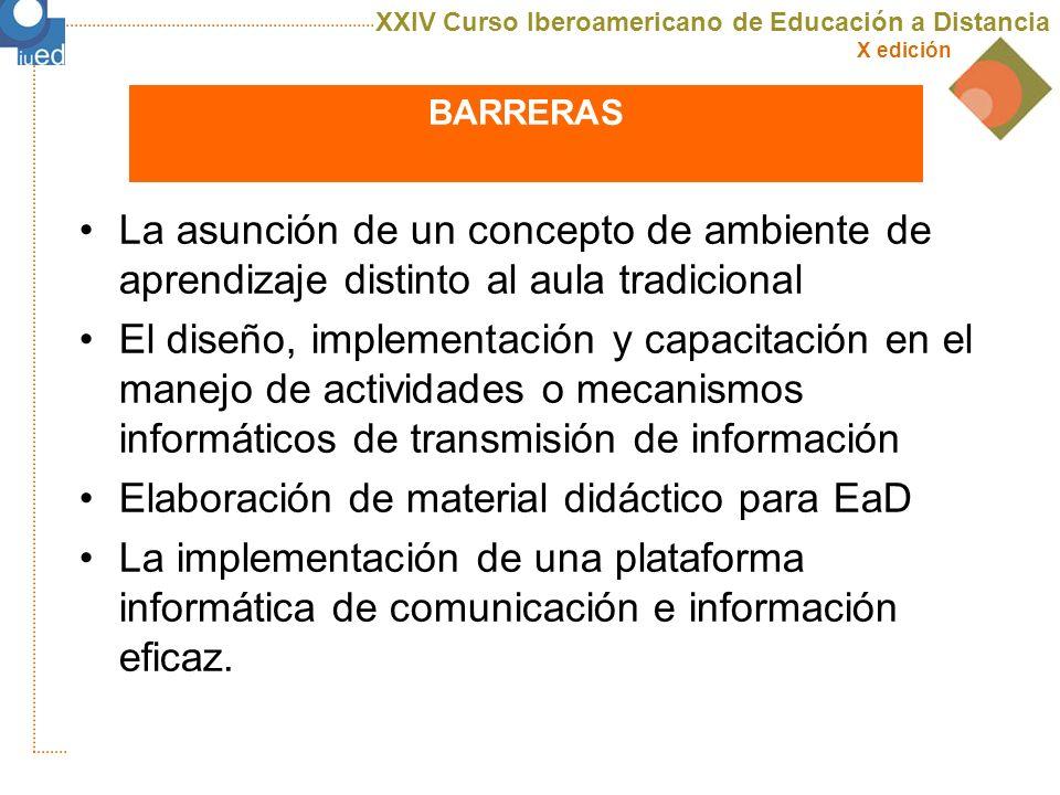 Elaboración de material didáctico para EaD