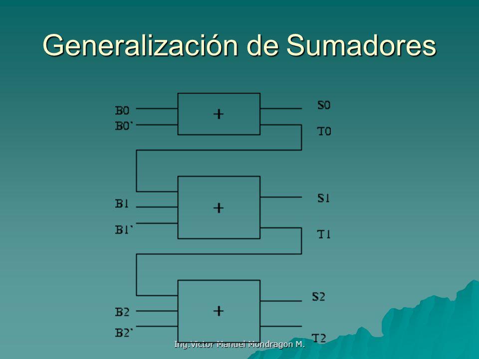 Generalización de Sumadores