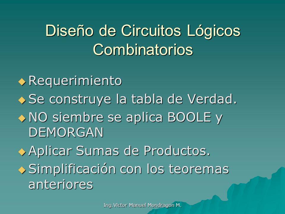 Diseño de Circuitos Lógicos Combinatorios