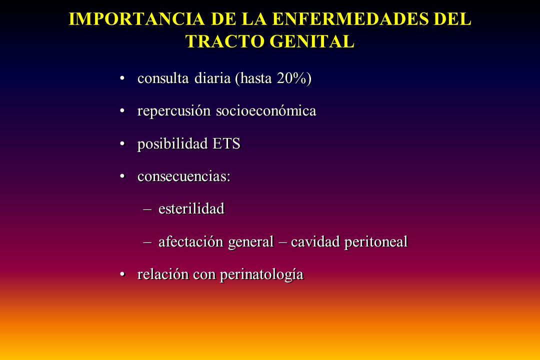 IMPORTANCIA DE LA ENFERMEDADES DEL TRACTO GENITAL
