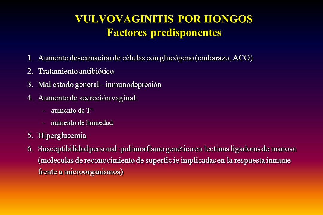 VULVOVAGINITIS POR HONGOS Factores predisponentes