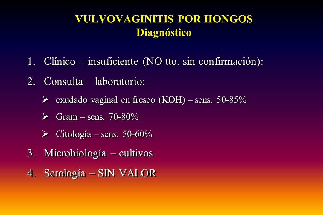 VULVOVAGINITIS POR HONGOS Diagnóstico