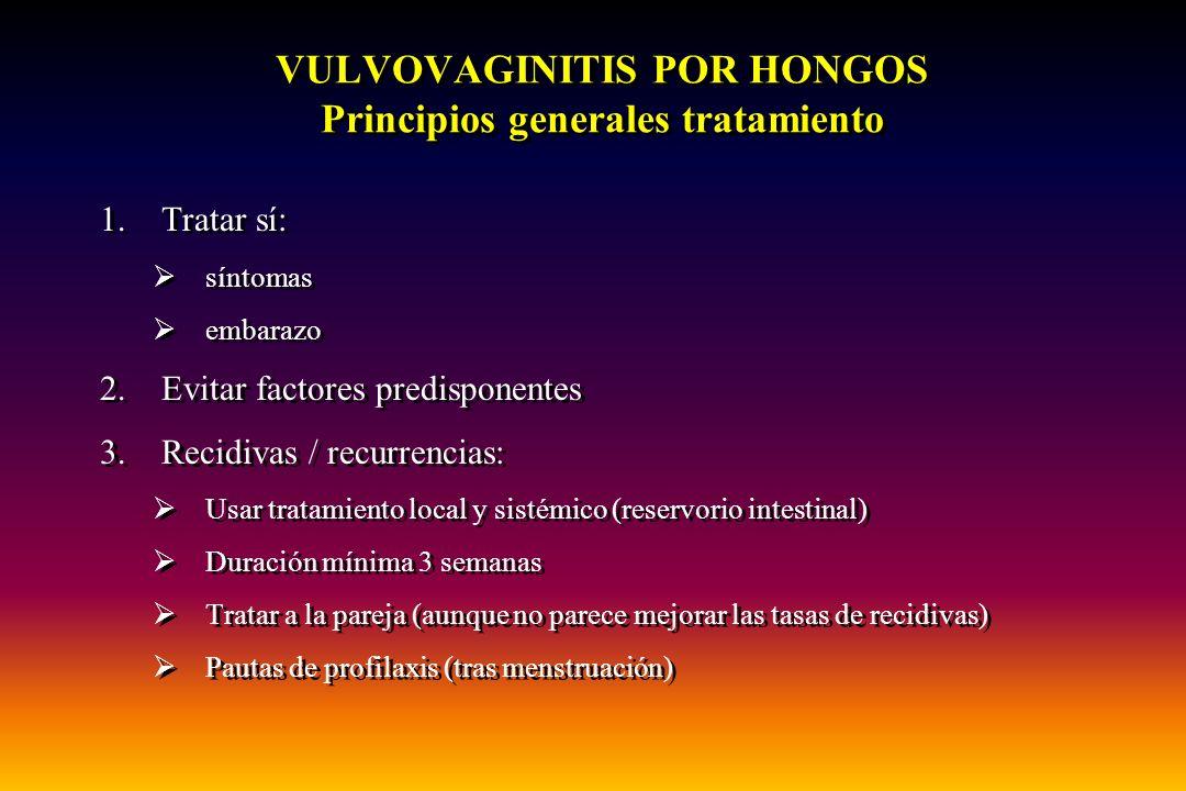 VULVOVAGINITIS POR HONGOS Principios generales tratamiento