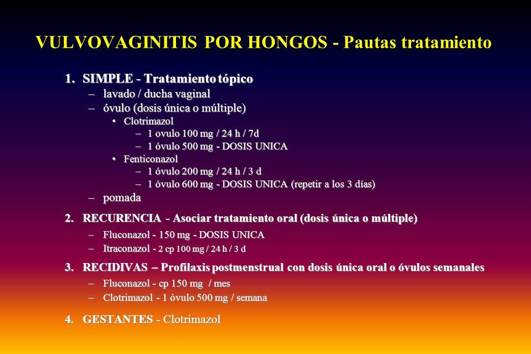 VULVOVAGINITIS POR HONGOS - Pautas tratamiento