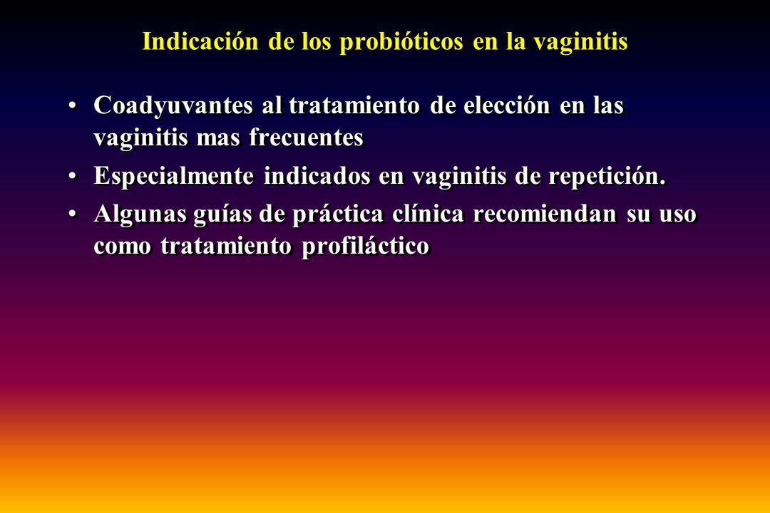 Indicación de los probióticos en la vaginitis