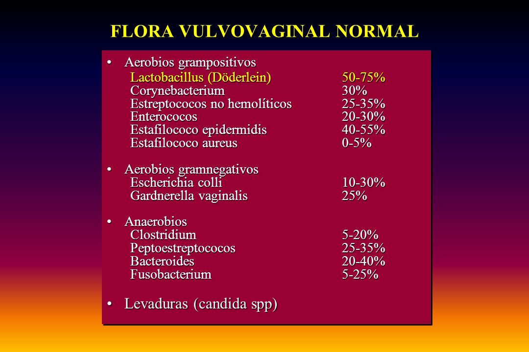 FLORA VULVOVAGINAL NORMAL