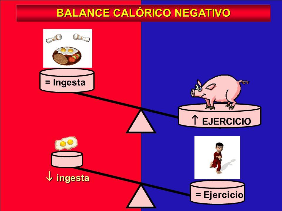 BALANCE CALÓRICO NEGATIVO