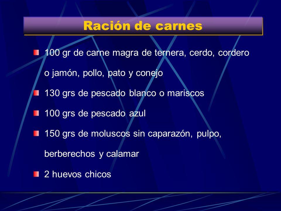 Ración de carnes 100 gr de carne magra de ternera, cerdo, cordero o jamón, pollo, pato y conejo. 130 grs de pescado blanco o mariscos.