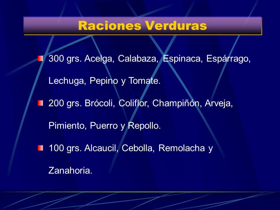 Raciones Verduras300 grs. Acelga, Calabaza, Espinaca, Espárrago, Lechuga, Pepino y Tomate.
