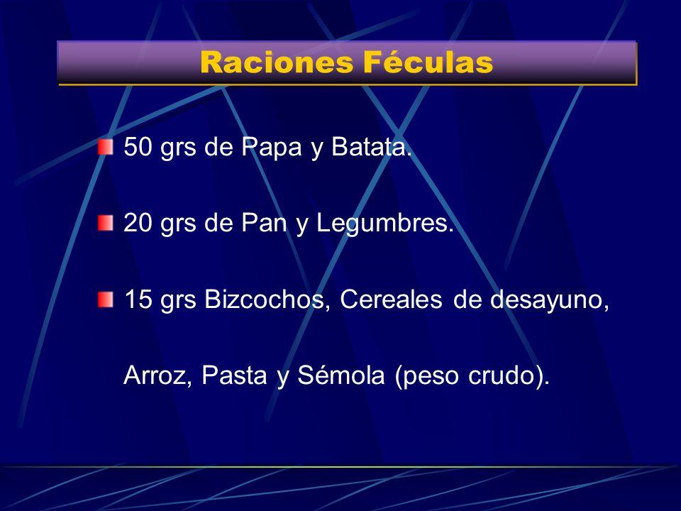 Raciones Féculas 50 grs de Papa y Batata. 20 grs de Pan y Legumbres.