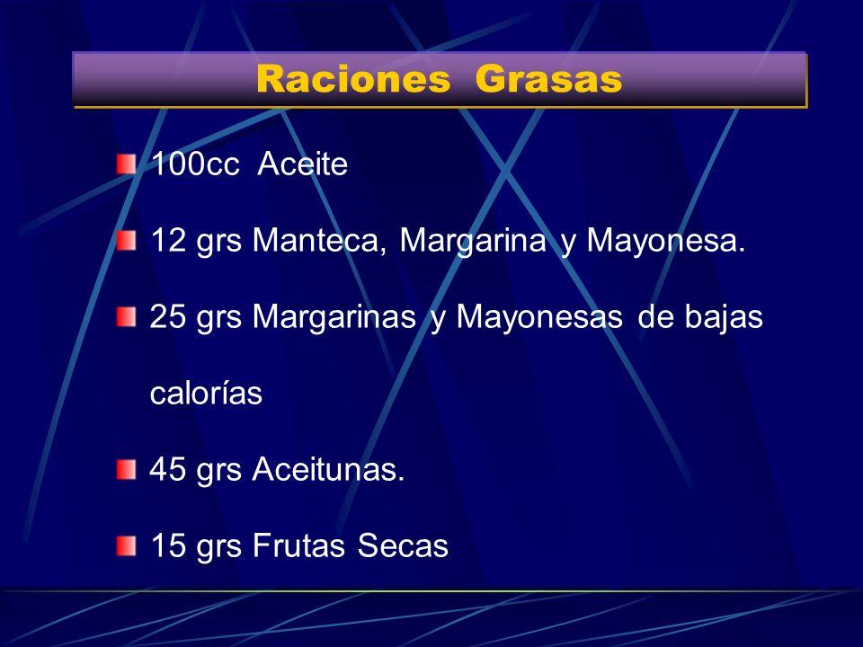 Raciones Grasas 100cc Aceite 12 grs Manteca, Margarina y Mayonesa.