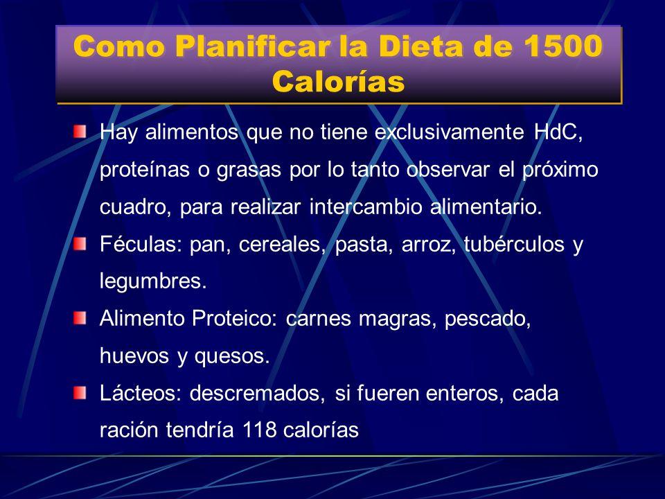 Como Planificar la Dieta de 1500 Calorías