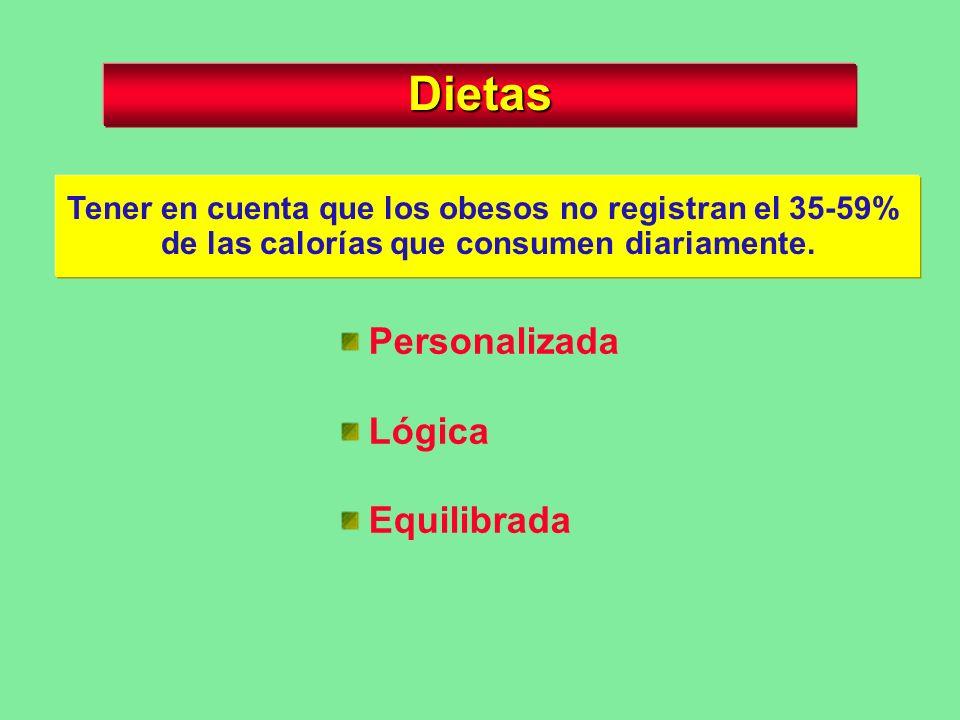 Dietas Personalizada Lógica Equilibrada