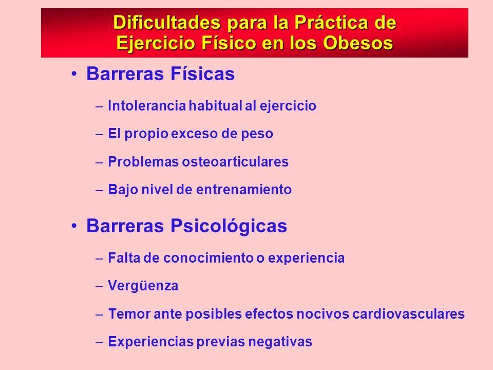 Dificultades para la Práctica de Ejercicio Físico en los Obesos