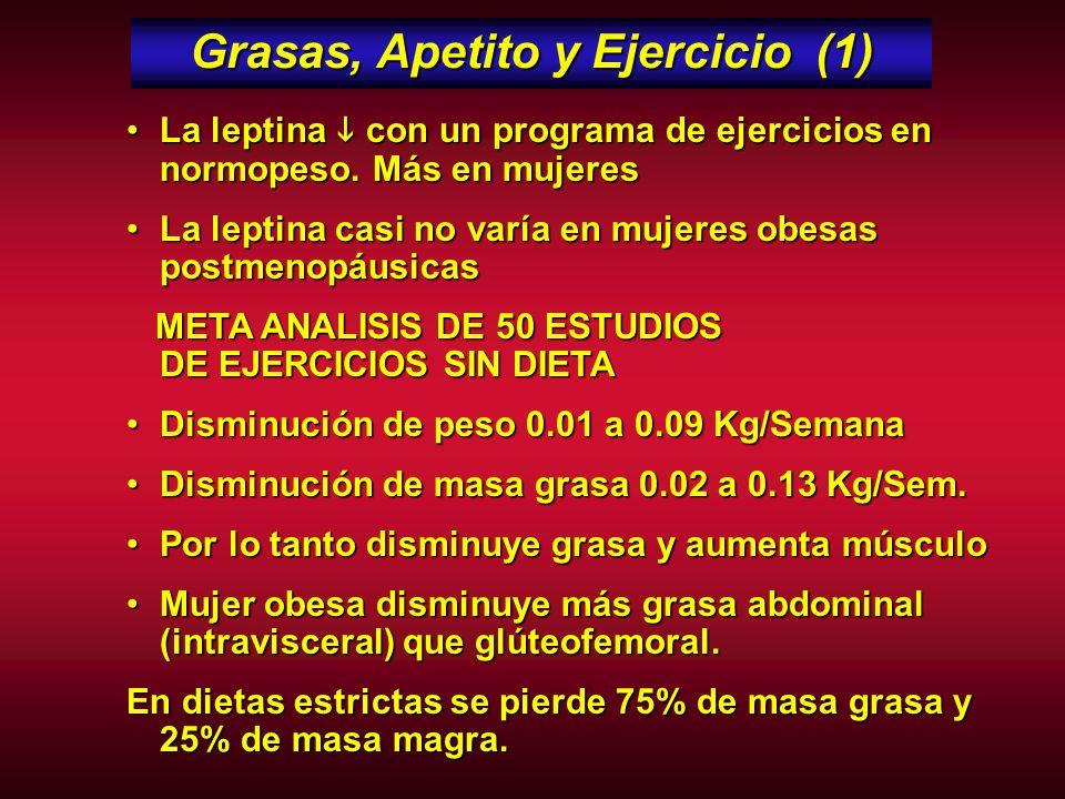 Grasas, Apetito y Ejercicio (1)