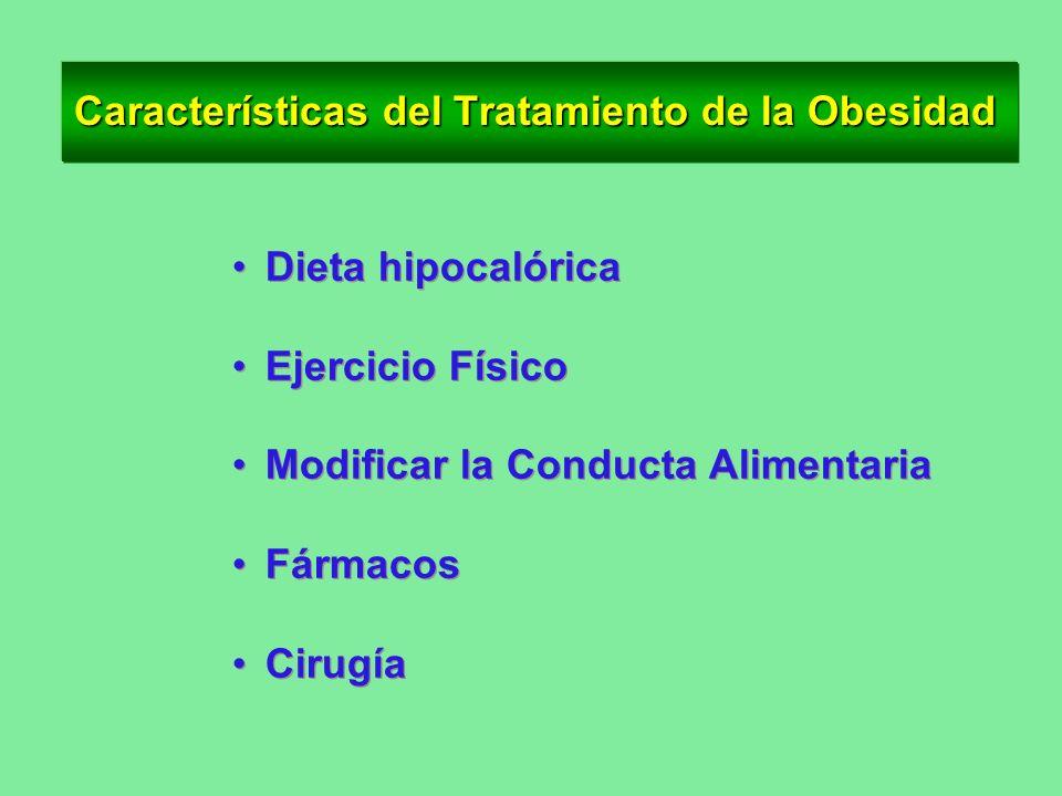 Características del Tratamiento de la Obesidad