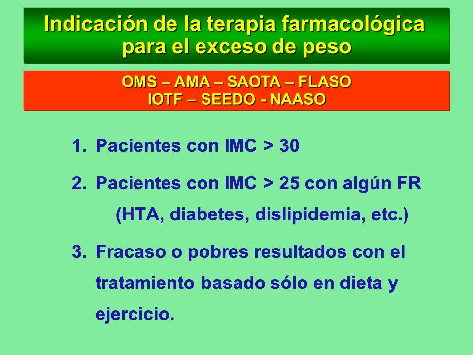 Indicación de la terapia farmacológica para el exceso de peso