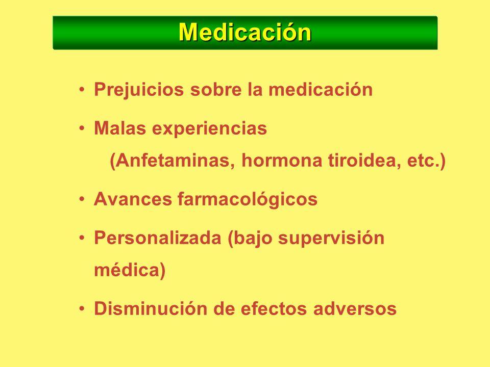 Medicación Prejuicios sobre la medicación