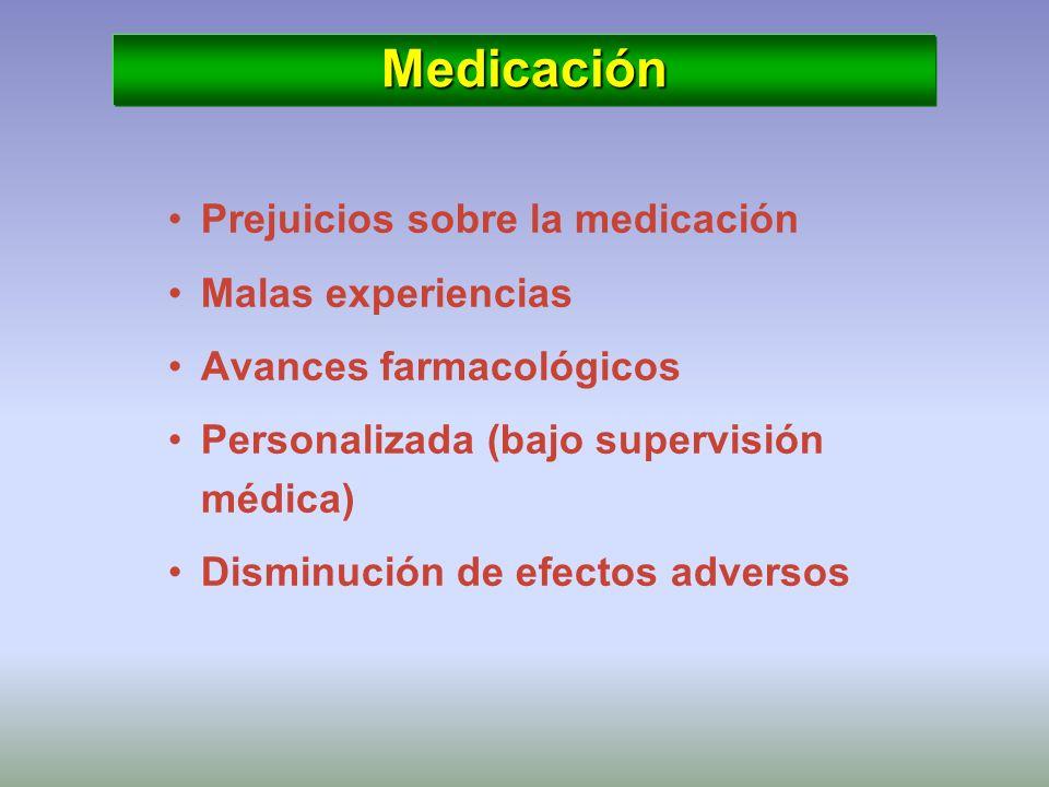 Medicación Prejuicios sobre la medicación Malas experiencias