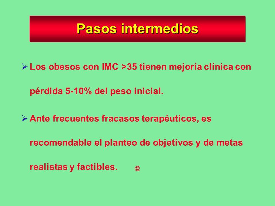 Pasos intermedios Los obesos con IMC >35 tienen mejoría clínica con pérdida 5-10% del peso inicial.