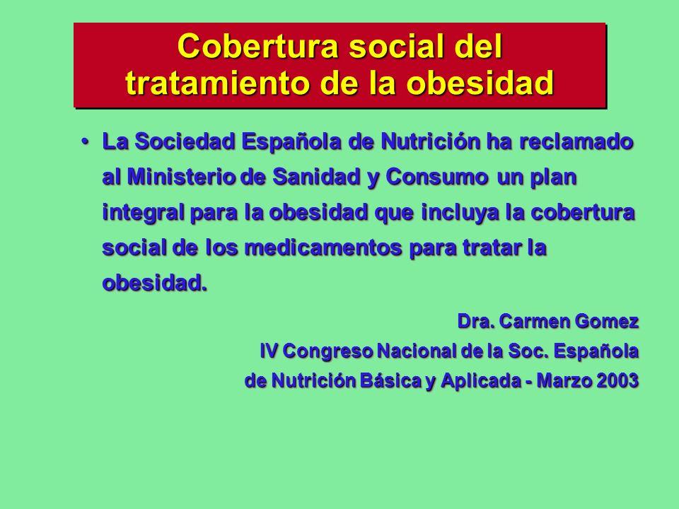 Cobertura social del tratamiento de la obesidad
