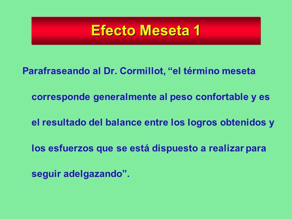 Efecto Meseta 1