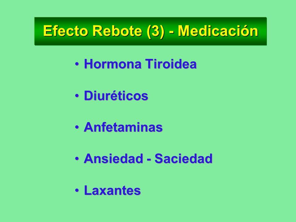 Efecto Rebote (3) - Medicación
