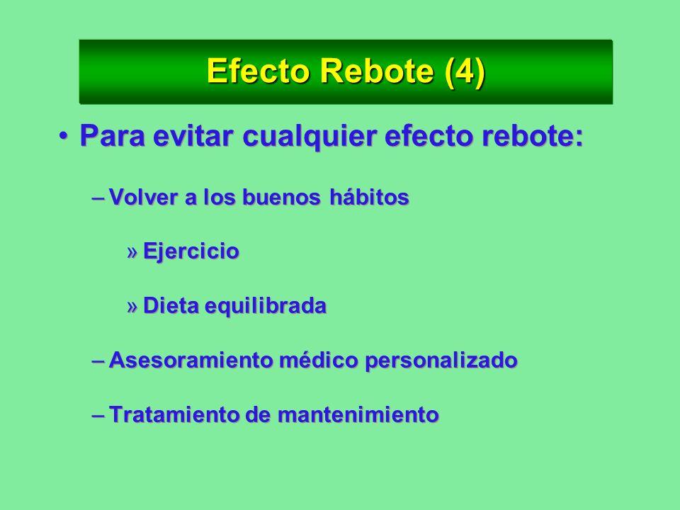 Efecto Rebote (4) Para evitar cualquier efecto rebote: