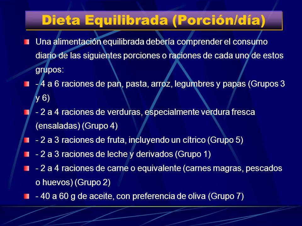 Dieta Equilibrada (Porción/día)